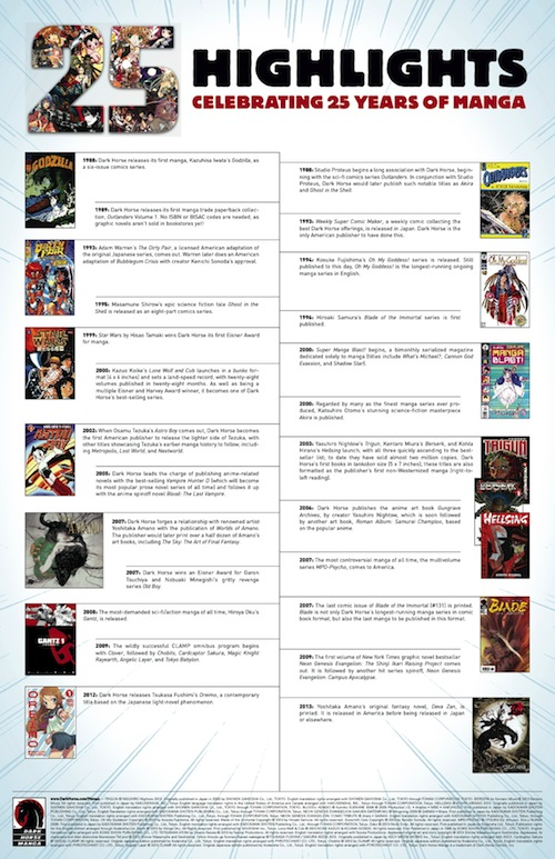 Anime Expo 2013 Programming Blog Dark Horse Comics